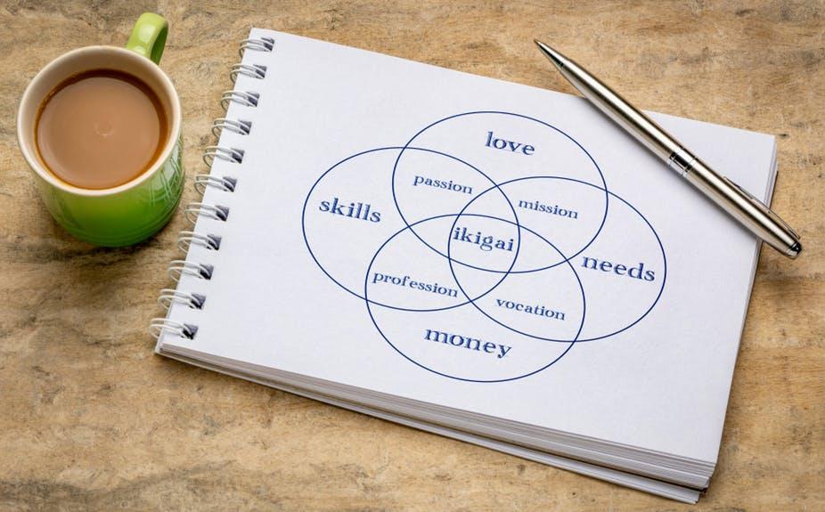 L'ikigai, un outil pour conserver les talents dans l'entreprise